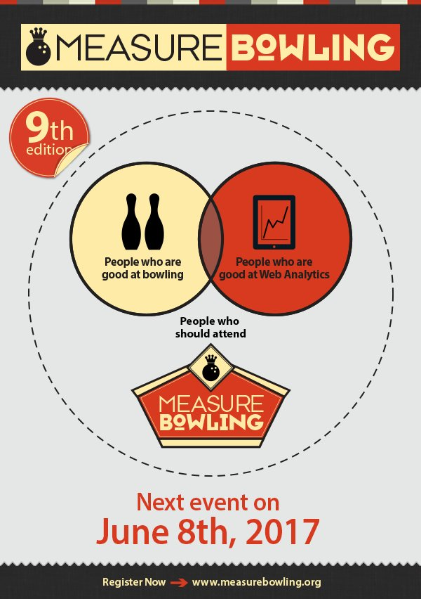 Next  #measurebowling on June 8th!!! Fun for the #measure community. 19 cities already confirmed! #measurecamp https://t.co/aOcVFsvztU https://t.co/HmYw3VsKmb