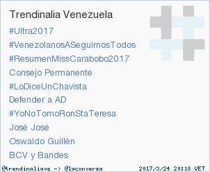 #YoNoTomoRonStaTeresa acaba de convertirse en TT ocupando la 7ª posici...