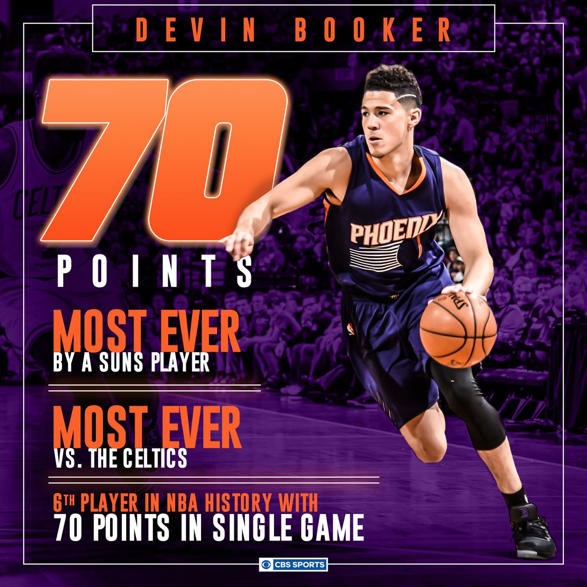 Devin Booker is 20 years old.  He just dropped SEVENTY in an NBA game....