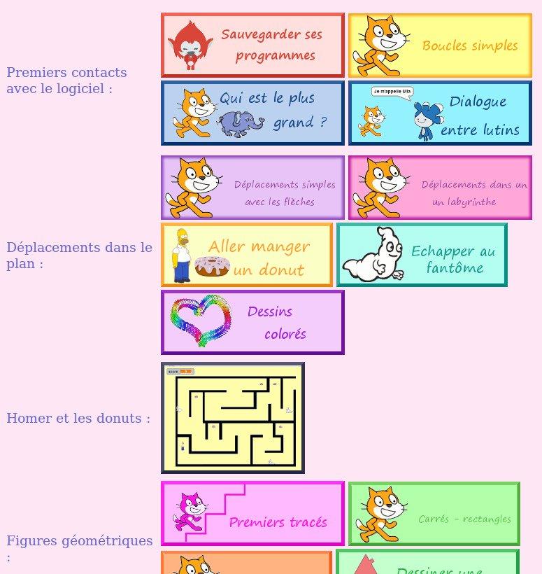 60 fiches élèves pour utiliser #Scratch au collège #Code #Programmation  http:// juliette.hernando.free.fr/scratch.php  &nbsp;  <br>http://pic.twitter.com/Od3idVqbCM