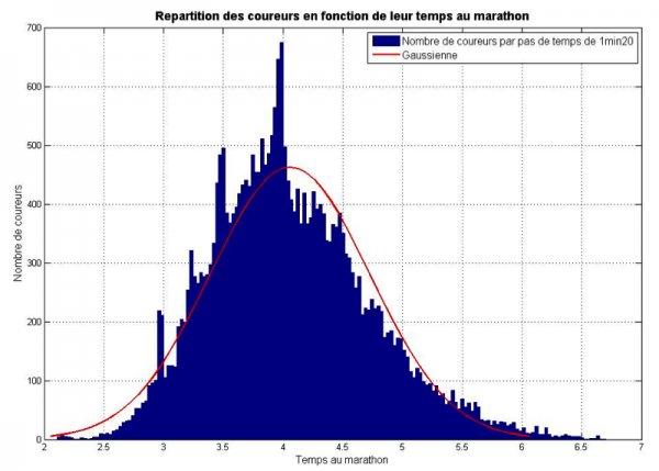 Combien de kilomètre #courir par semaine pour terminer #marathon -  http://www. recourir.fr/combien-de-km- par-semaine-pour-preparer-marathon/ &nbsp; … <br>http://pic.twitter.com/IJ4Kcca8Ep