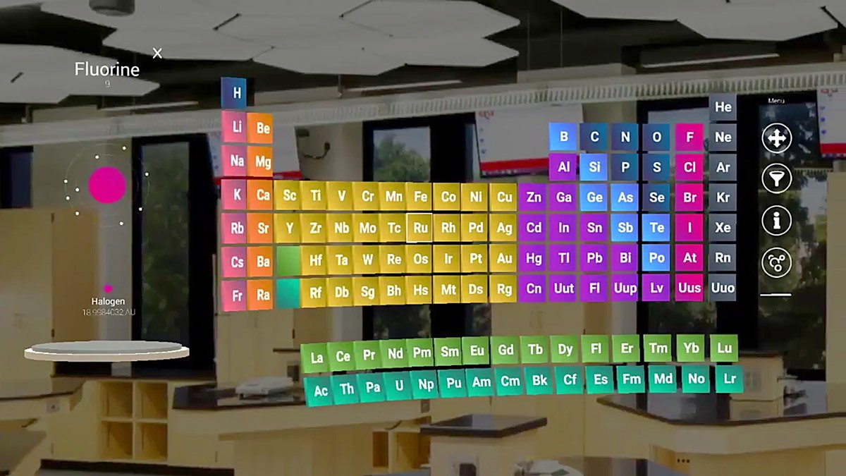 'MyLab' on HoloLens Brings an Interactive Periodic Table to the Chemistry Classroom – Road to VR