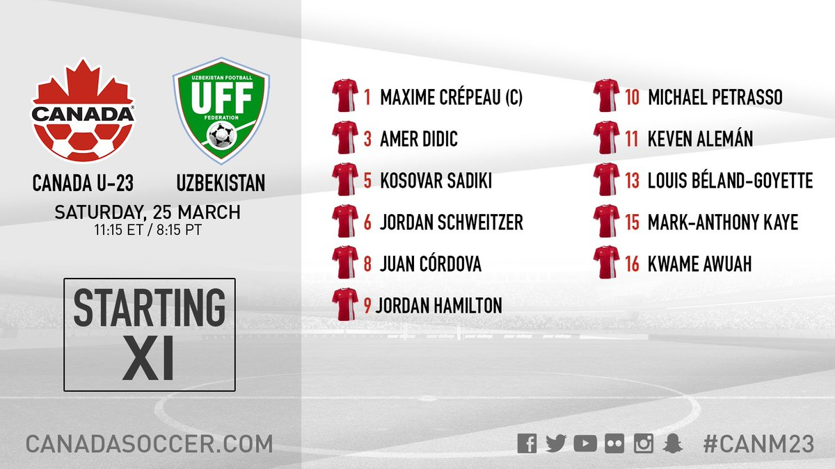 Starting XI #canm23 https://t.co/ZIIakAavA8