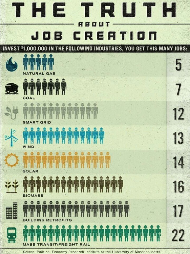 Create jobs and save the environment #amjoy #saturdaymorning #stepstor...