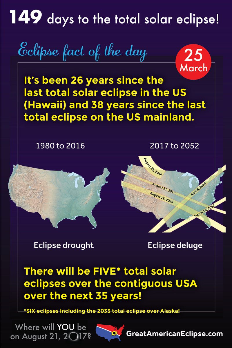 Eclipse drought and deluge. https://t.co/u4LdVogoph https://t.co/1IbnA...