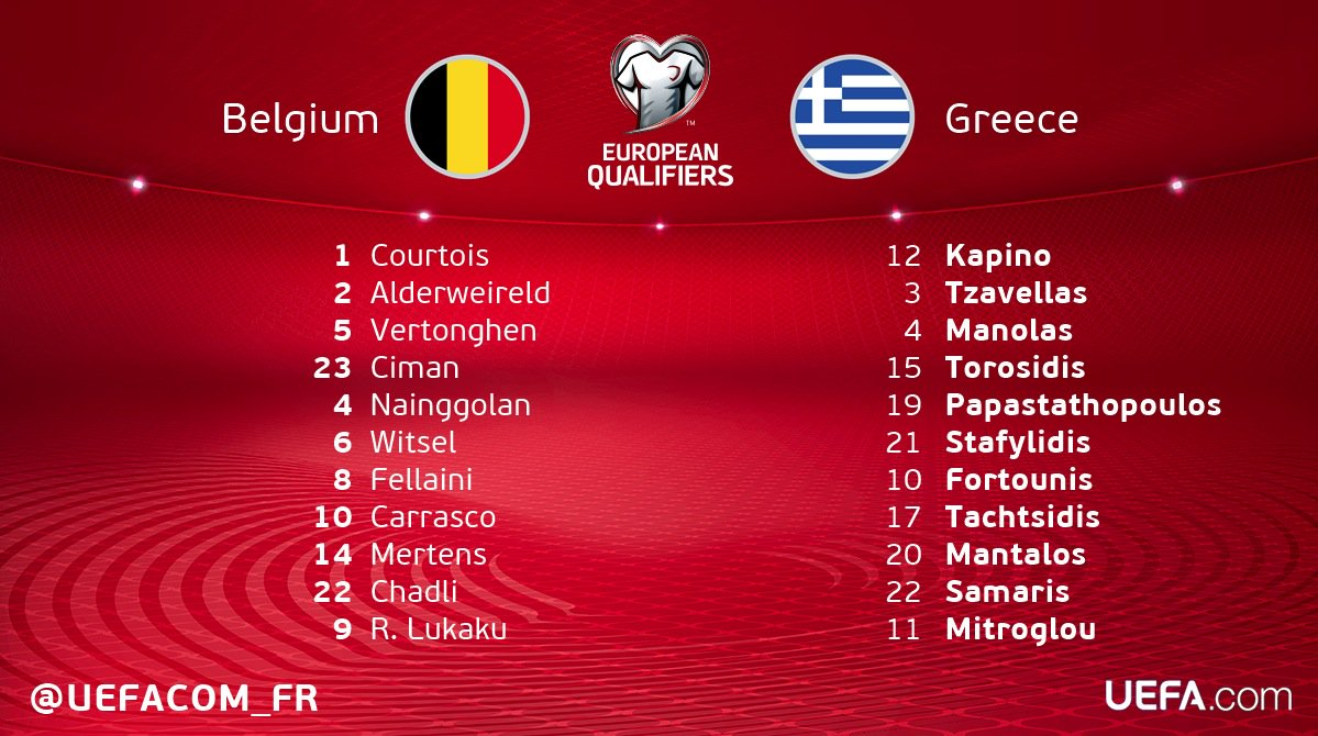 #BELGRE – Compos officielles https://t.co/IqW4W3Ws1r https://t.co/9kbI...