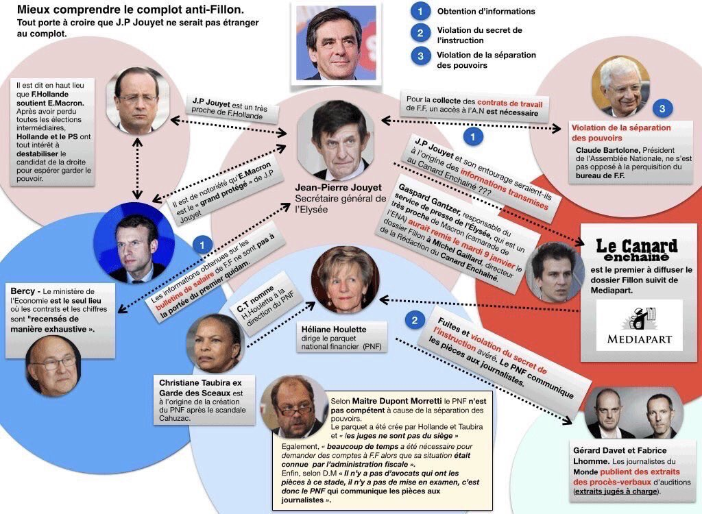 #Jean Pierre JOUYET, qui avait rallié Sarkozy,  grand manitou de @Elysee fait passer son ami @fhollande pour un president inexistant. #AMIS<br>http://pic.twitter.com/NmKly6FOve