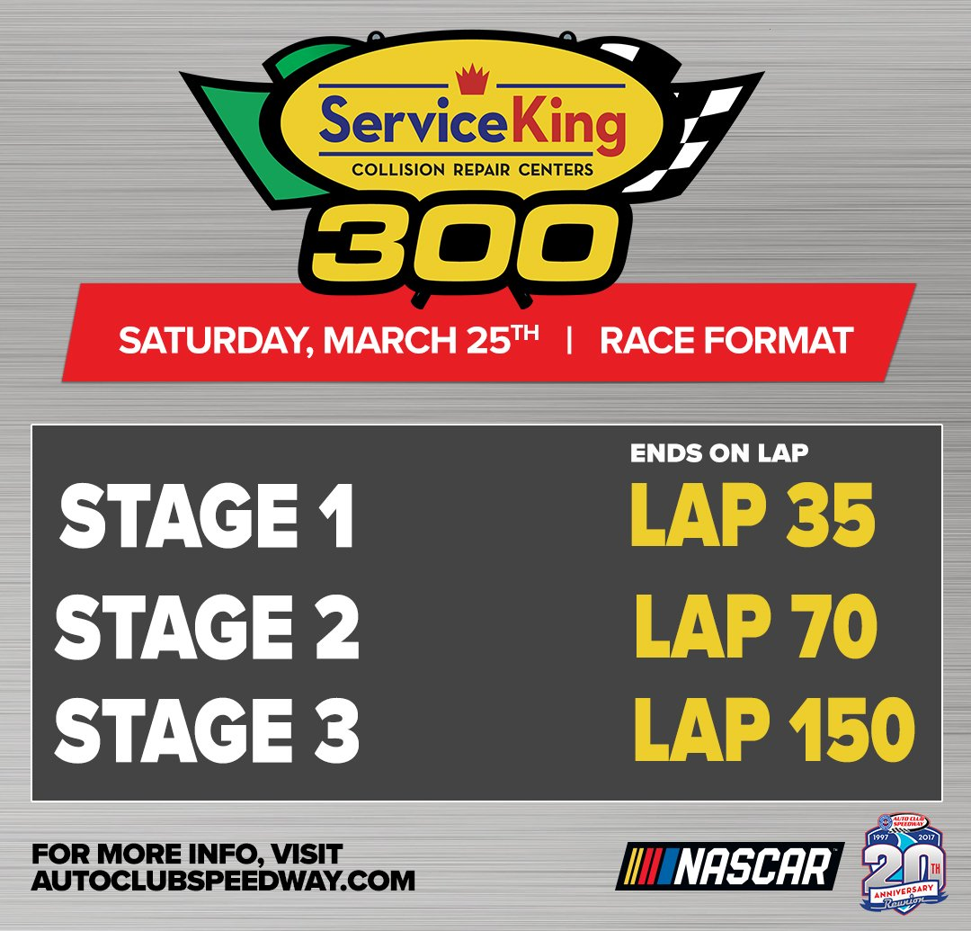 Here's the Stage breakout for today's #ServiceKing300! #ACS20 # https:...