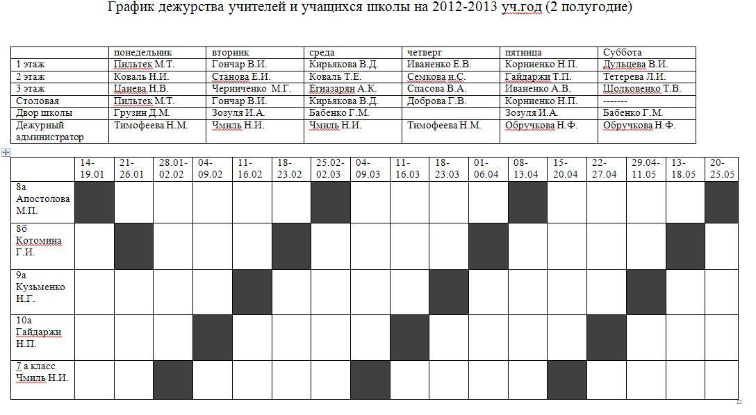график суточных дежурств у оперов угро картинки вот