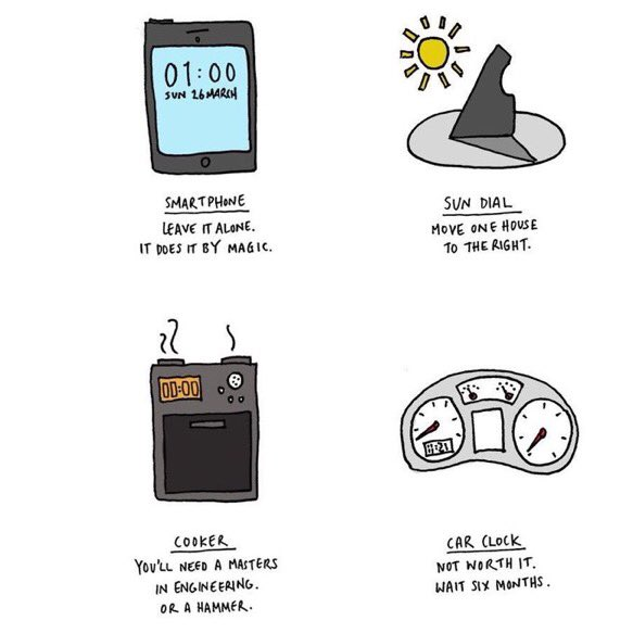On a lighter note, a simple guide to help you manage after the #clocks...