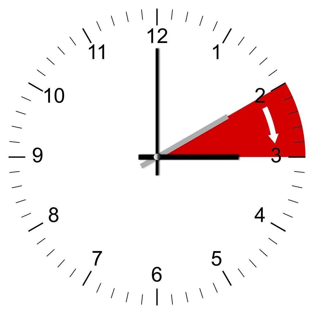 Scattata l'ora legale alle ore 2: Perchè è cambiato l'orario dell'orologio in automatico
