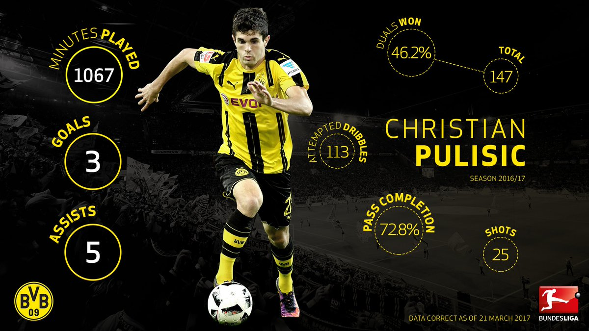 Was Captain America this good at 18 years old? @cpulisic_10 @BVB @usso...