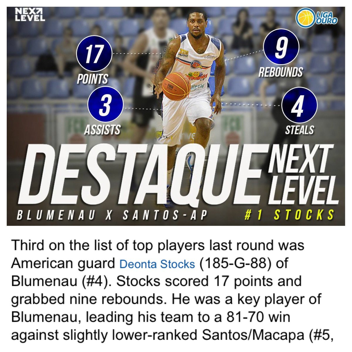 sims basketball sims basketball twitter congrats stocksrising being d as 3rd best performer for latinbasket com