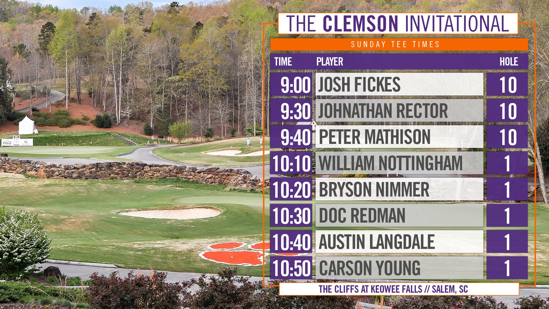 The final day of the #ClemsonInvitational is here! Follow along at https://t.co/zQjxP6fEmW   👇Sunday Tee Times👇 https://t.co/JPa32bPo1A