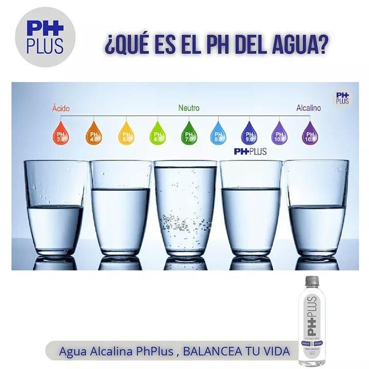 Ph alcalinidad acidez y