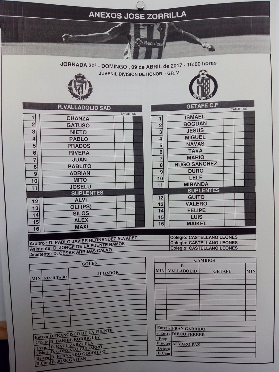 Real Valladolid Juvenil A - Temporada 2016/17 - División de Honor Grupo V - Página 22 C8-YShYWsAAE1aA
