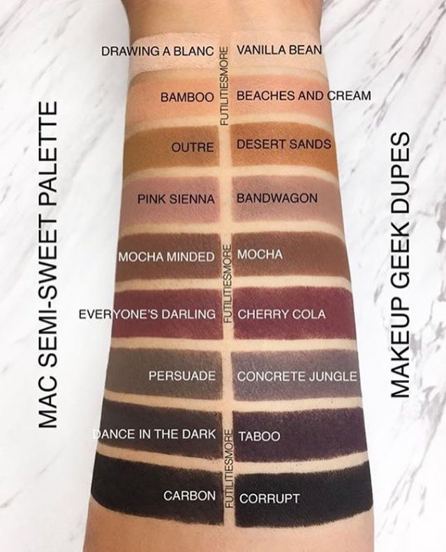 """POC Beauty❣ on Twitter: """"Makeup Geek dupes for the Mac Semi-Sweet palette… """""""
