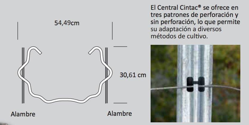 El perfil #CentralCintac no requiere uso de grapas. El paso y enganche de alambres es a través de perforaciones. http://hubs.ly/H06-f-b0