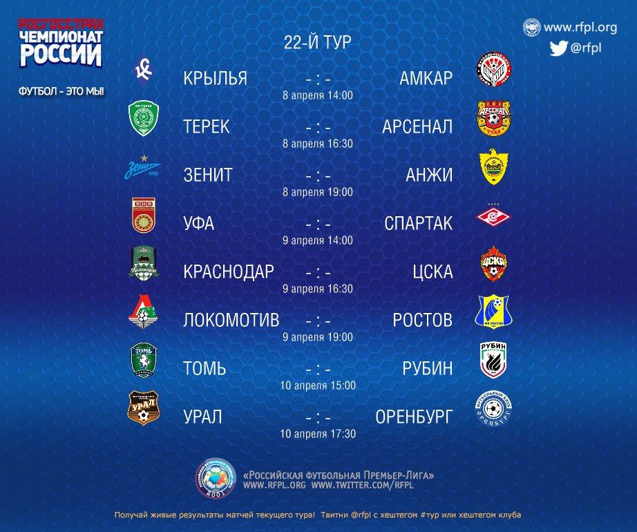 таблица туры футбола премьер-лига