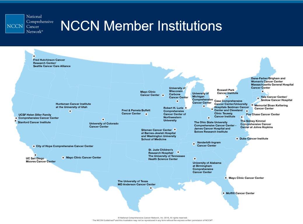National Comprehensive Cancer Network (NCCN) on Twitter ... on