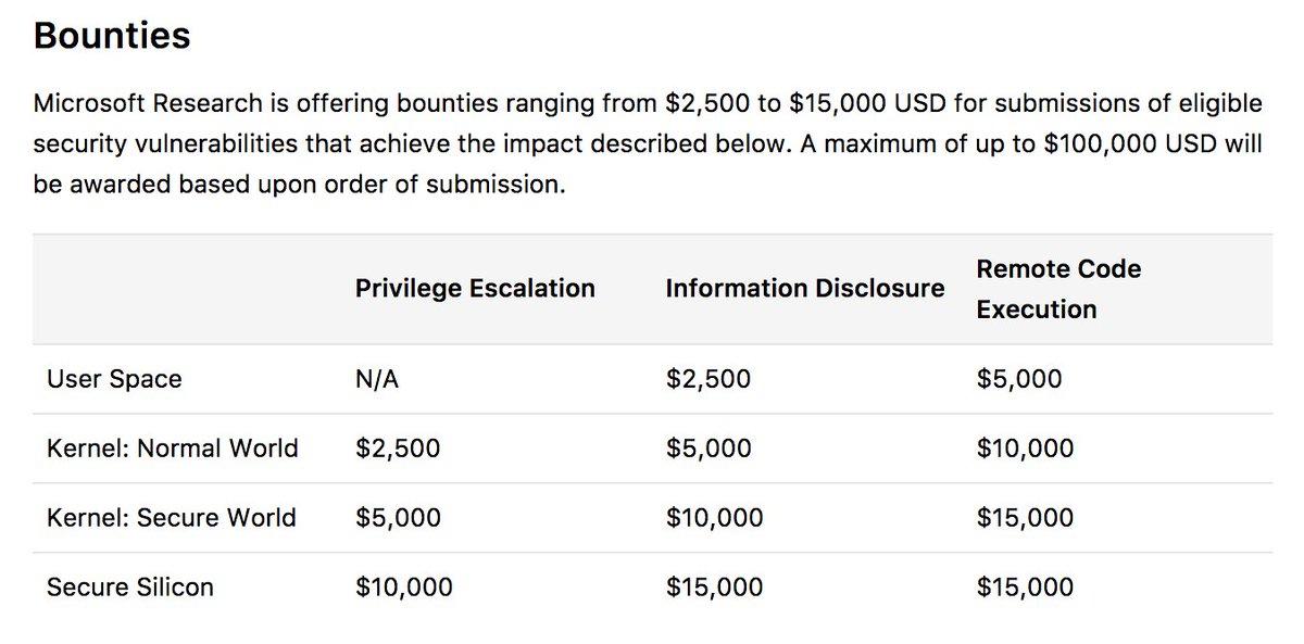 Project Sopris's Vulnerability Disclosure Policy