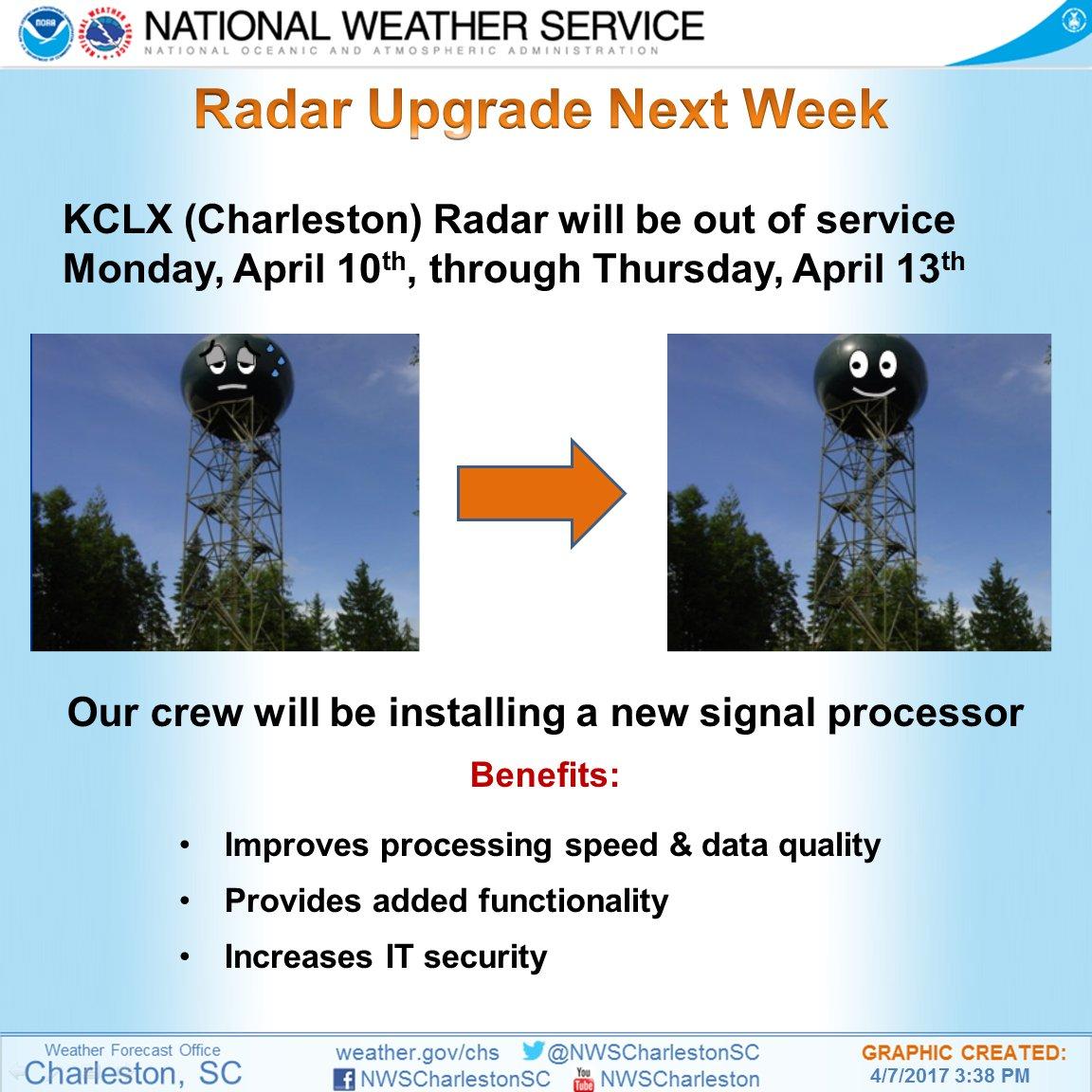KCLX Latest News Breaking Headlines And Top Stories Photos - Charleston sc doppler radar
