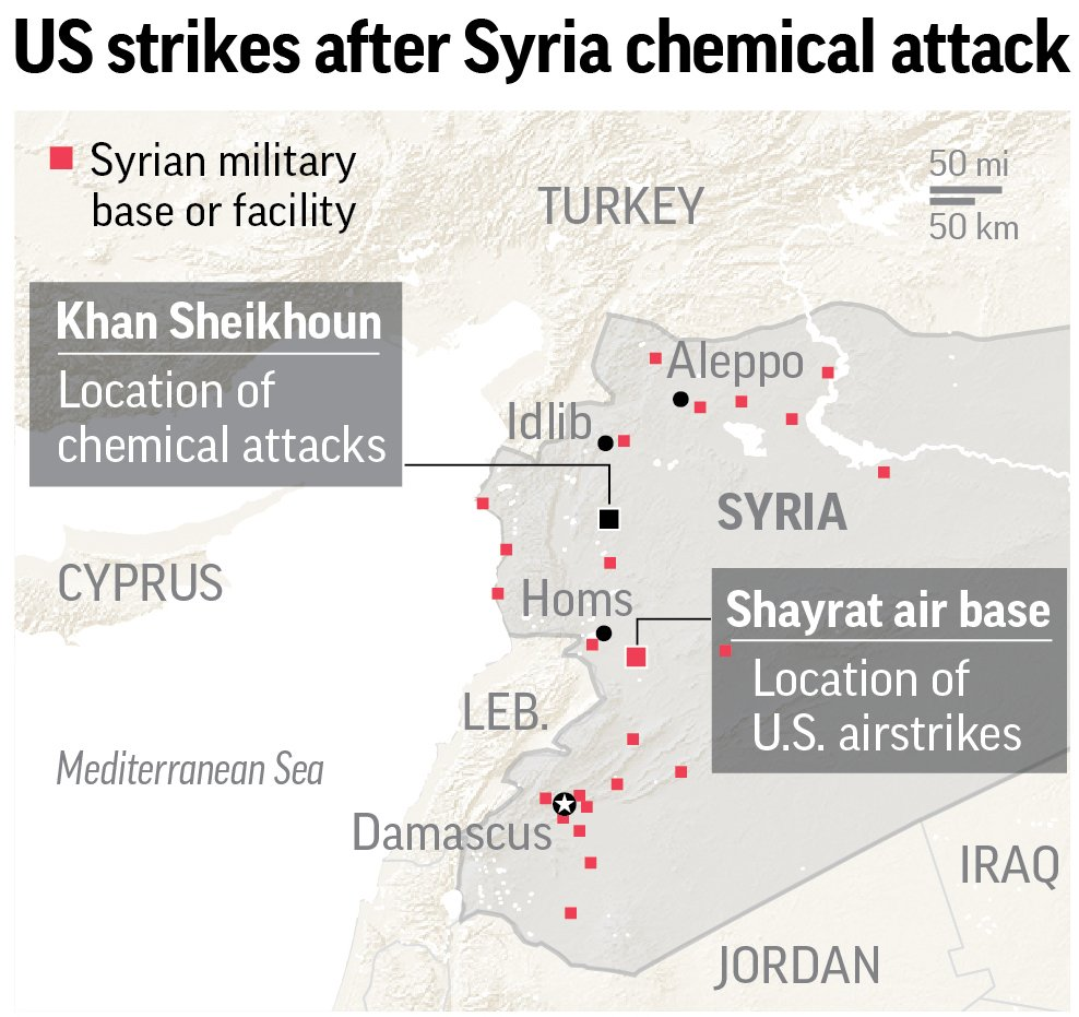 US Strikes after Syria chemical attack. https://t.co/zE83BWY6C9?