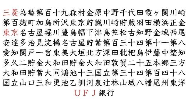 anime_kuma01 三菱東京UFJ銀行、「三菱UFJ銀行」に名称変更 取引先から「名前が長すぎる」と指摘