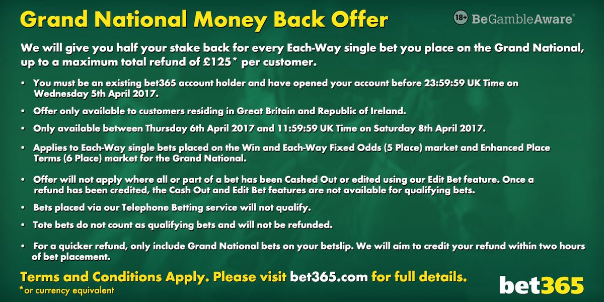 how much money is bet on the grand national