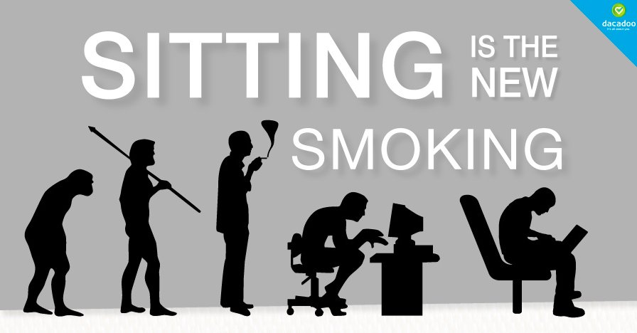 Sitting is the new Smocking