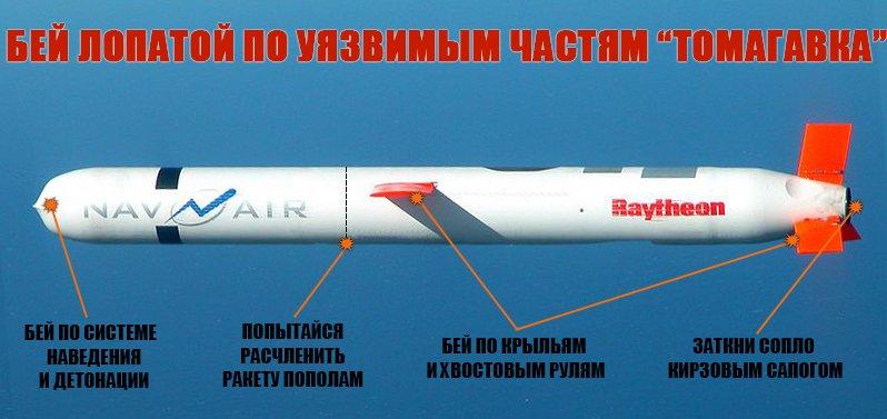 """РосСМИ: на авиабазе """"Шайрат"""" в Сирии уничтожено 9 самолетов в результате ракетного удара США - Цензор.НЕТ 1841"""