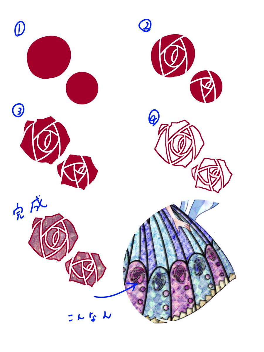 長ねぎ弓 On Twitter とても簡単なステンドグラス風ファッション