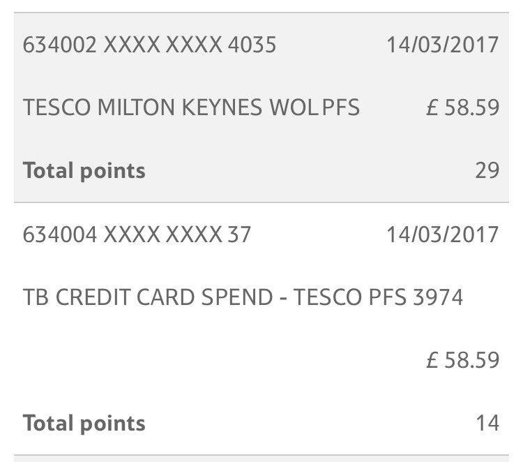 tesco credit card log in