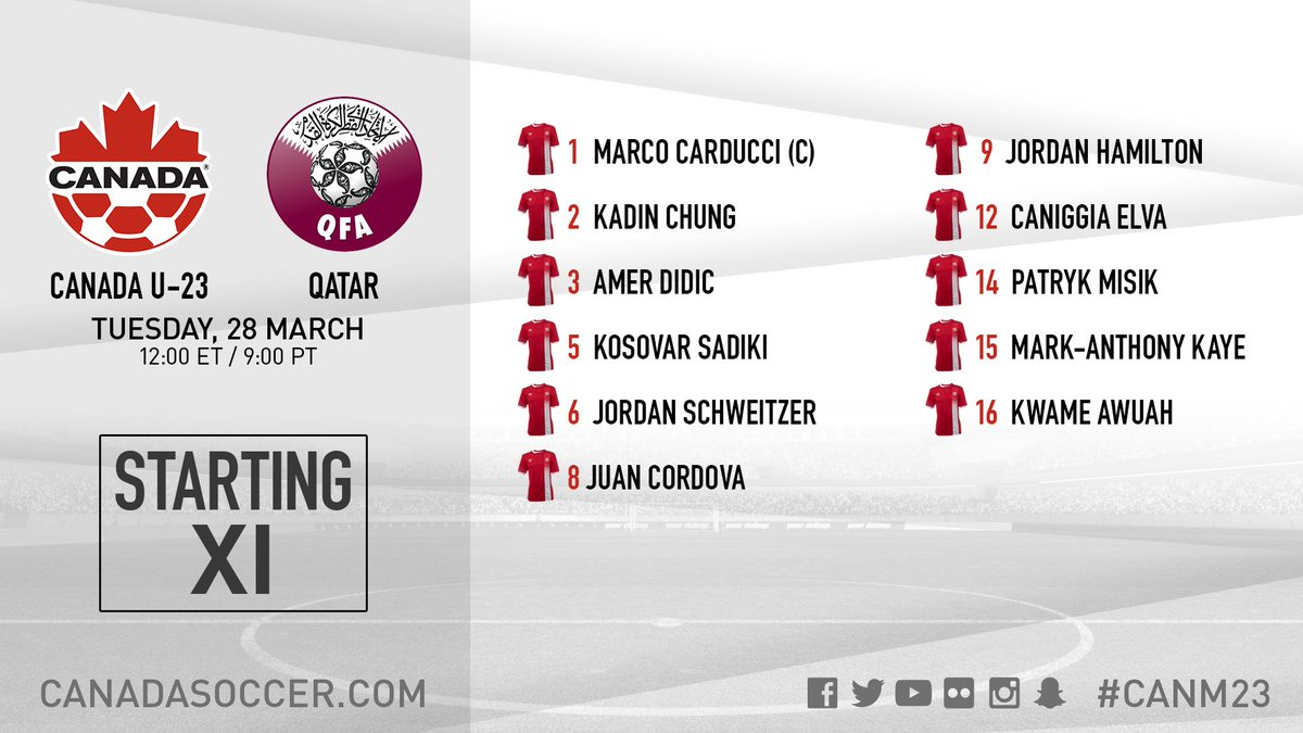 #canm23 Starting XI https://t.co/0W9pX2qV90