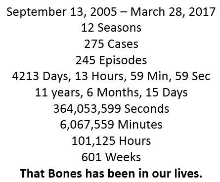 Just some #BONES stats. How long #BONES has been apart of our lives. https://t.co/uXDaPJdFzd