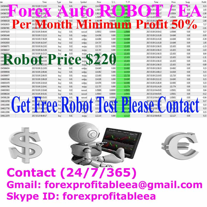 Forex Profitable EA on Twitter: