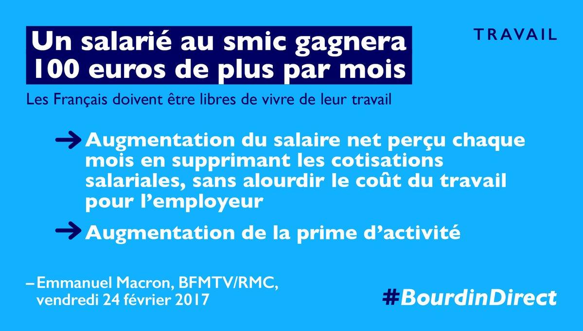 #ParleCommeMacron : Un salarié au SMIC gagnera 100€ de plus par mois #EnMarche #Macron2017 <br>http://pic.twitter.com/0eE9iyIvws