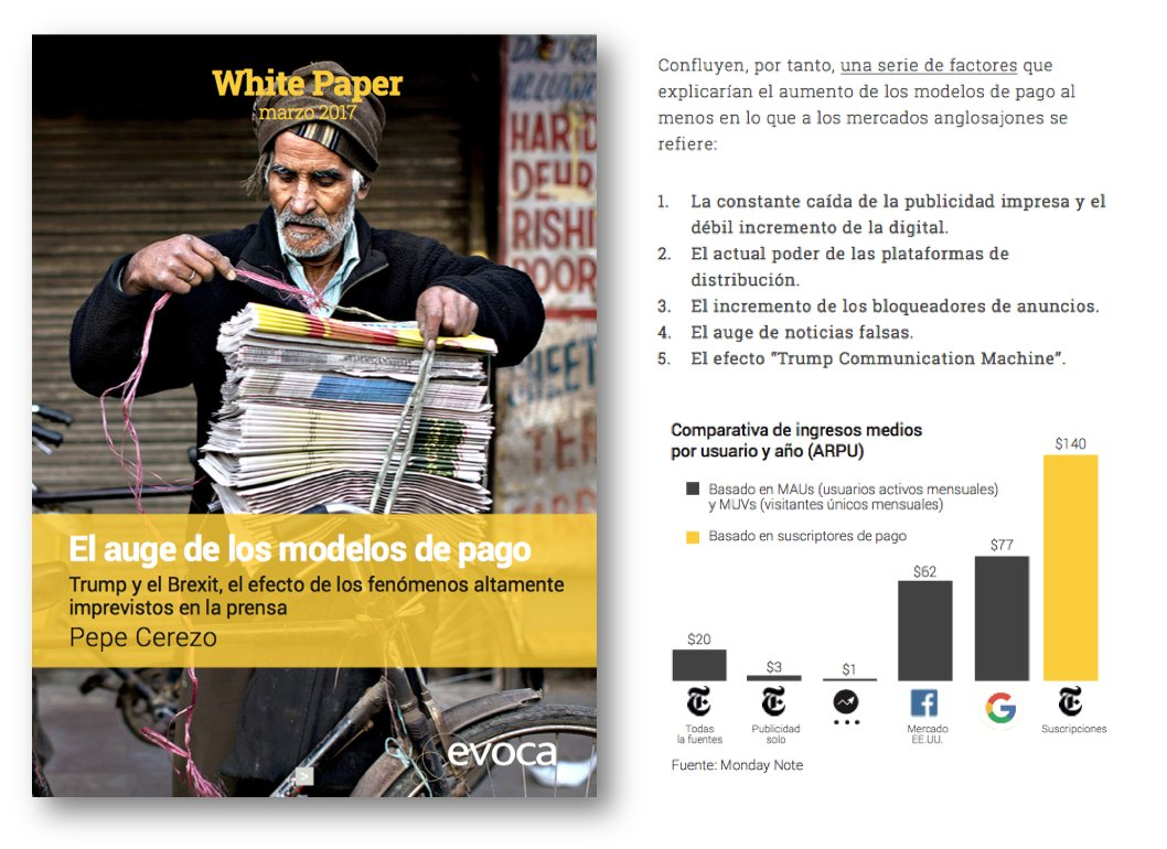 Caída publicidad + nuevas plataformas + auge noticias falsas = ¡crecen modelo pago #Periodismo! Informe @evocaimagen https://t.co/SxK63tMoaK https://t.co/cimGqTz2qR