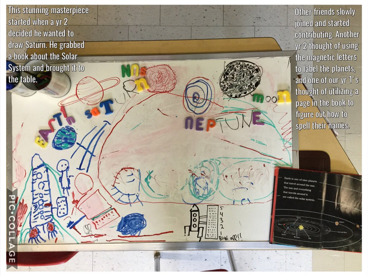 Gt On Twitter They Never Stop Amazing Us Proud The Solar System Diagram Label Pics About Space Teamwork 4frames Solarsystem Planets Kindertalk Holyfamilytcdsb Https Tco Yqfxznxxis