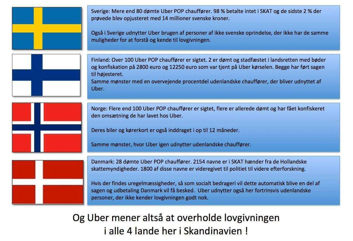 hollandske navne