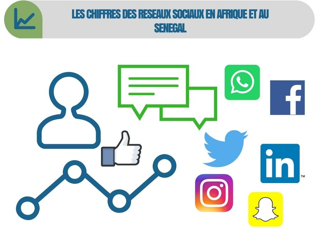 Chiffres #socialmedia en #afrique et focus au #Senegal . #Socialmediastats    http:// ln.is/senmarketing.n et/RPXih &nbsp; … <br>http://pic.twitter.com/wPD7Pzezw5