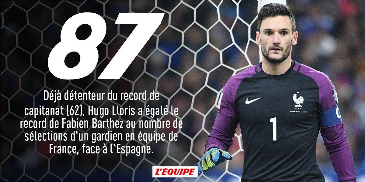 Hugo Lloris a égalé le record de Fabien Barthez au nombre de sélection...