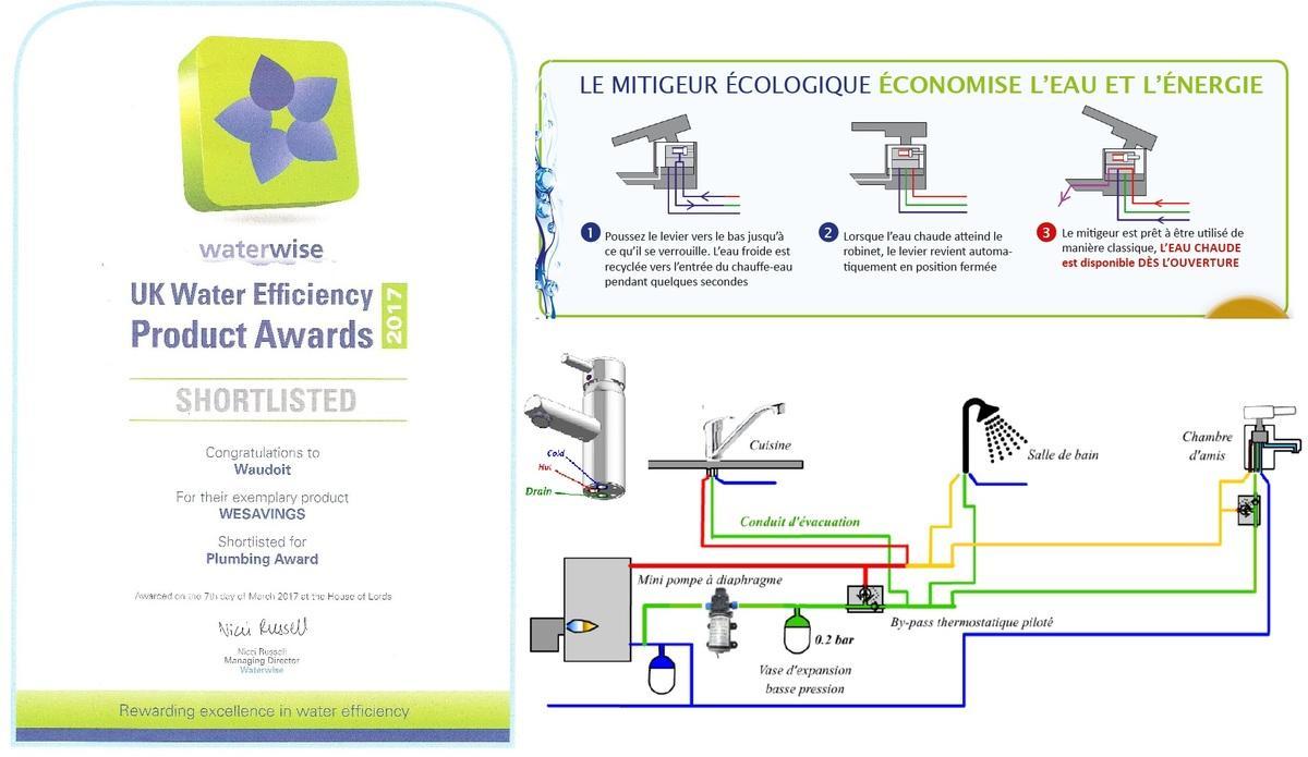 #Opinion &quot;Le seul bouclage ECS qui ne gaspille pas d&#39;énergie est actionné par le levier du robinet.&quot; -  http:// bit.ly/2mLvTAt  &nbsp;  <br>http://pic.twitter.com/JJEGLGsjN1