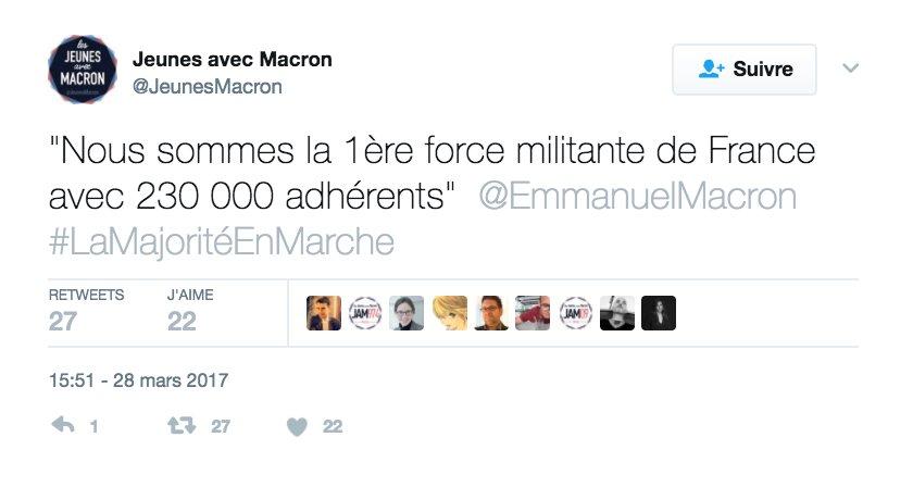 .@RaquelGarridoPG Macron a 230 000 appuis, @JLMelenchon 340 000, nous sommes le 1er mouvement politique de #France #JLM2017 @publicsenat<br>http://pic.twitter.com/UnJJnyygFa