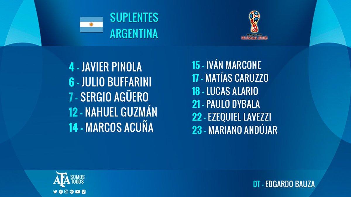 #VamosArgentina Acá están los jugadores que tiene Edgardo Bauza en el...