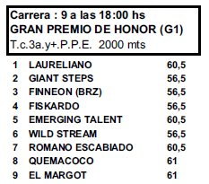 GRAN PREMIO DE HONOR (G1) 2017 C8CMwH1XQAIWTYo
