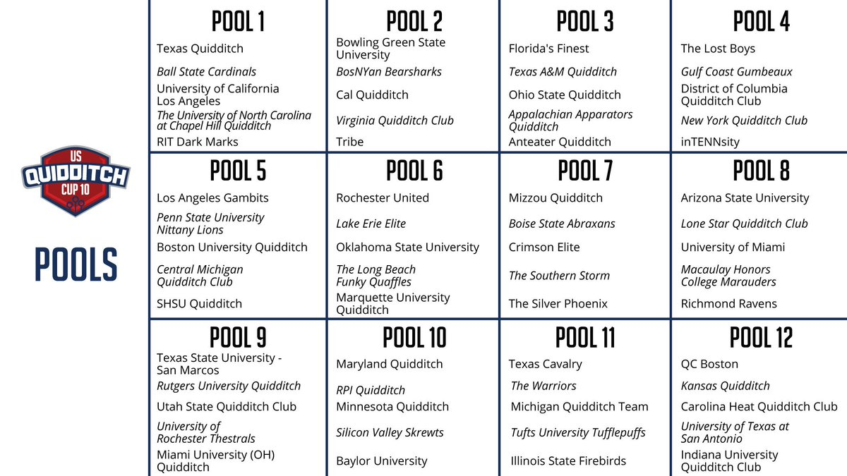 Here are the pools for #QuidditchCup10! The gameplay schedule will be released tomorrow. https://t.co/G50lOVWZsO