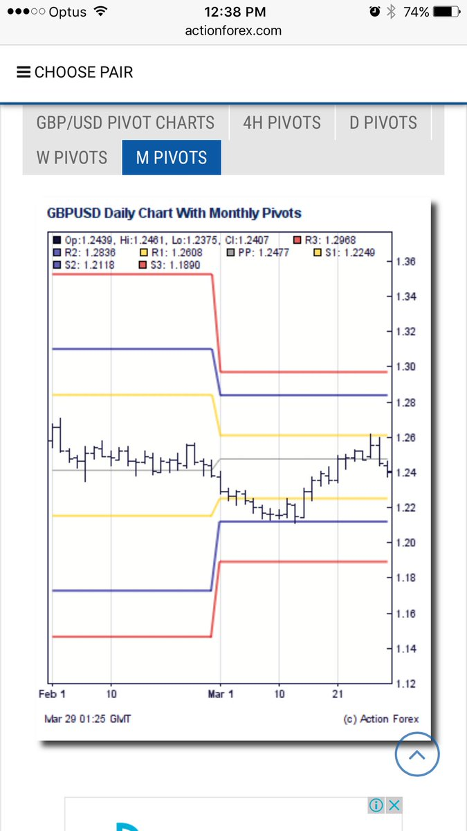 Actionforex gbp usd live off centered infrastructure investment