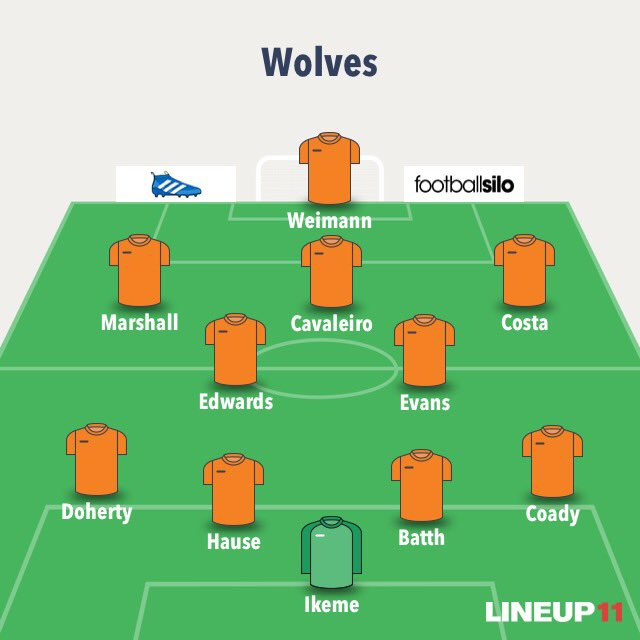 After the fine win at Fulham &amp; providing everyone is fit, surely it&#39;s the same XI again on Saturday?  #Wolves #wwfc<br>http://pic.twitter.com/0akPCa0C9K