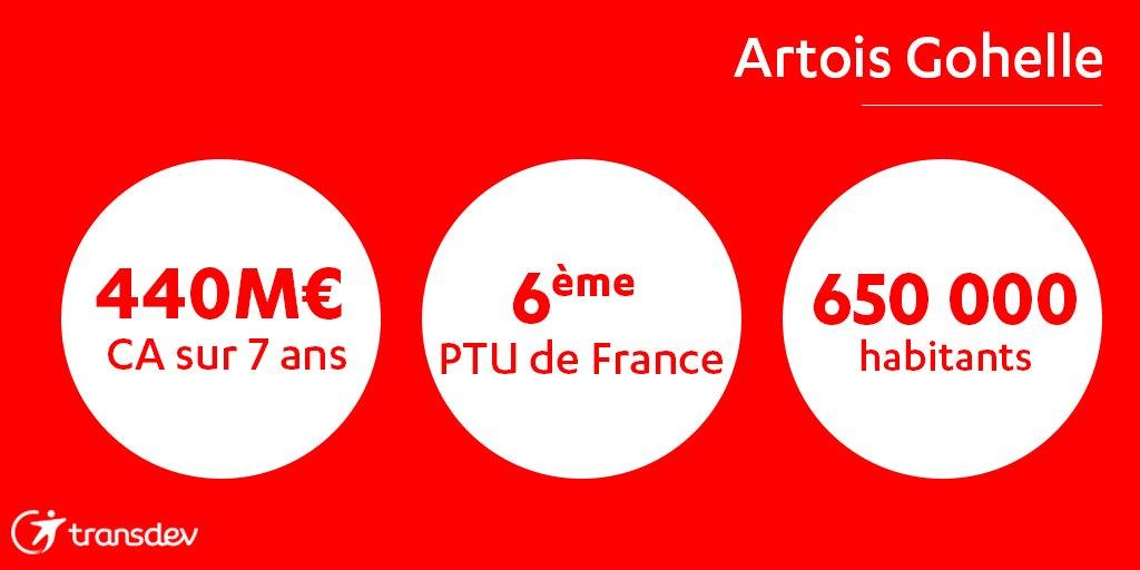 Grâce à une offre #multimodale, #Transdev a remporté le contrat d'Artois Gohelle 6e réseau en France (70M€ par an sur 6 ans) #CdPR #vitrine <br>http://pic.twitter.com/CpRV87Vc6m